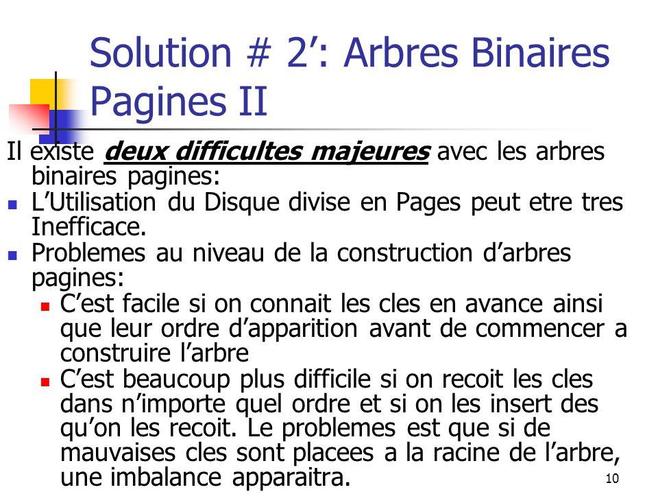 10 Solution # 2: Arbres Binaires Pagines II Il existe deux difficultes majeures avec les arbres binaires pagines: LUtilisation du Disque divise en Pages peut etre tres Inefficace.
