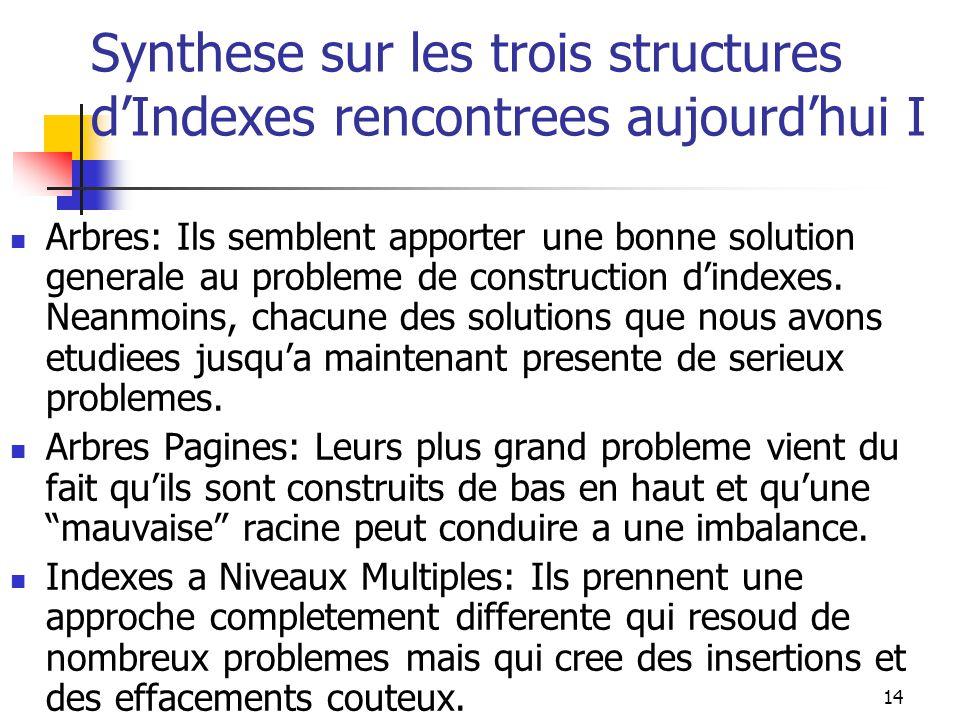 14 Synthese sur les trois structures dIndexes rencontrees aujourdhui I Arbres: Ils semblent apporter une bonne solution generale au probleme de construction dindexes.