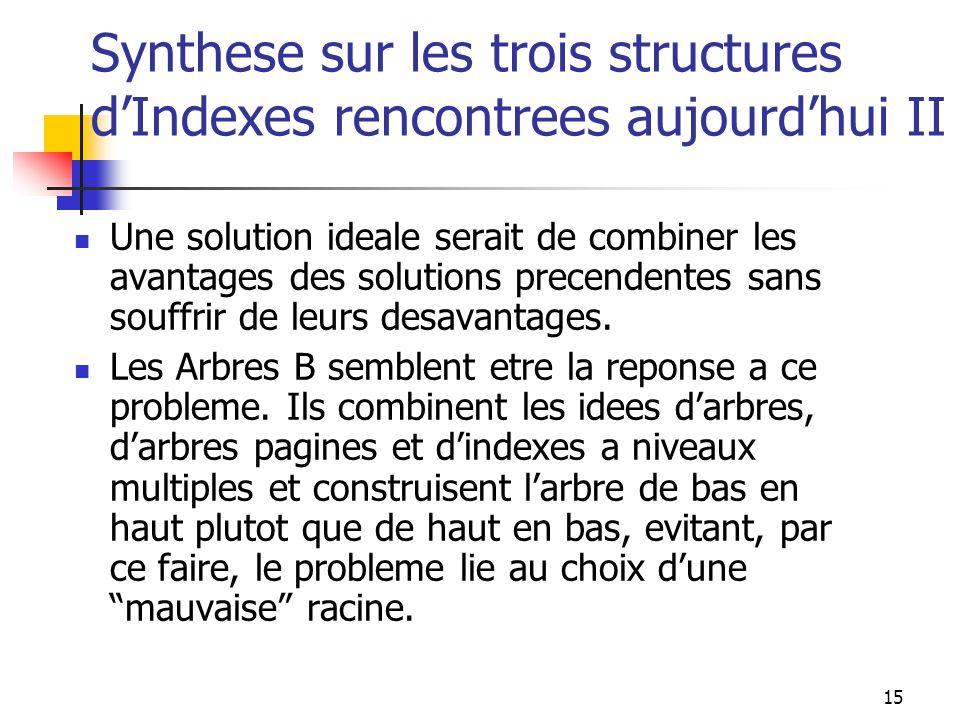 15 Synthese sur les trois structures dIndexes rencontrees aujourdhui II Une solution ideale serait de combiner les avantages des solutions precendentes sans souffrir de leurs desavantages.