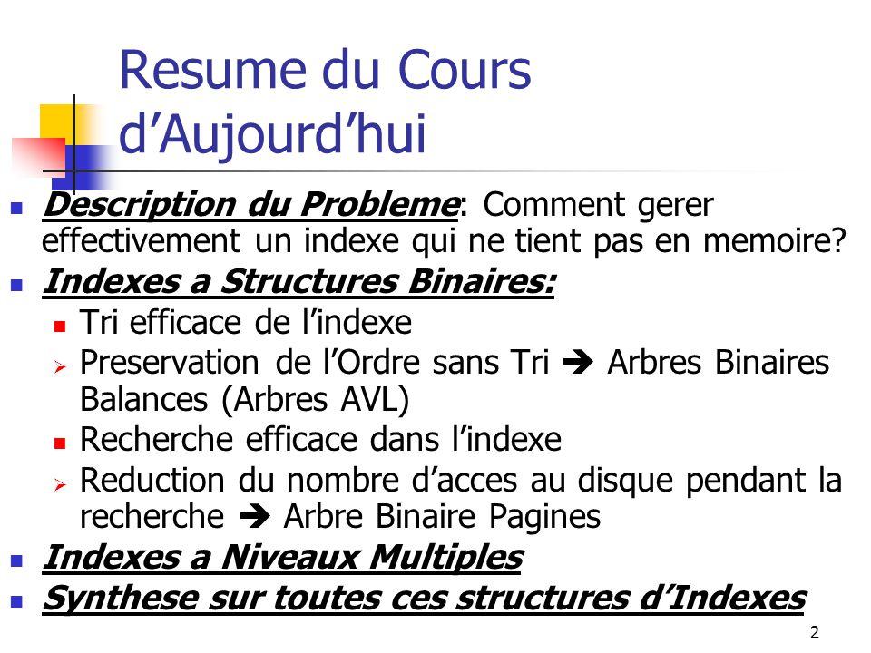 2 Resume du Cours dAujourdhui Description du Probleme: Comment gerer effectivement un indexe qui ne tient pas en memoire.