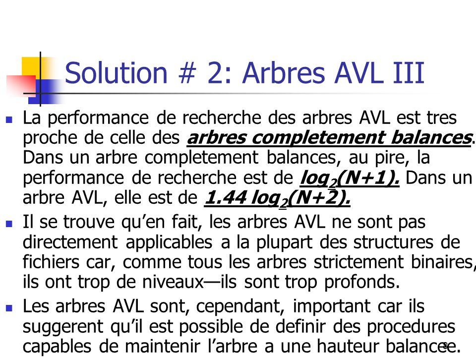 8 Solution # 2: Arbres AVL III La performance de recherche des arbres AVL est tres proche de celle des arbres completement balances.