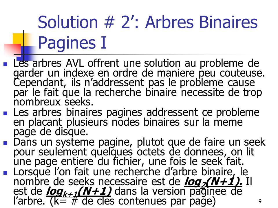 9 Solution # 2: Arbres Binaires Pagines I Les arbres AVL offrent une solution au probleme de garder un indexe en ordre de maniere peu couteuse.