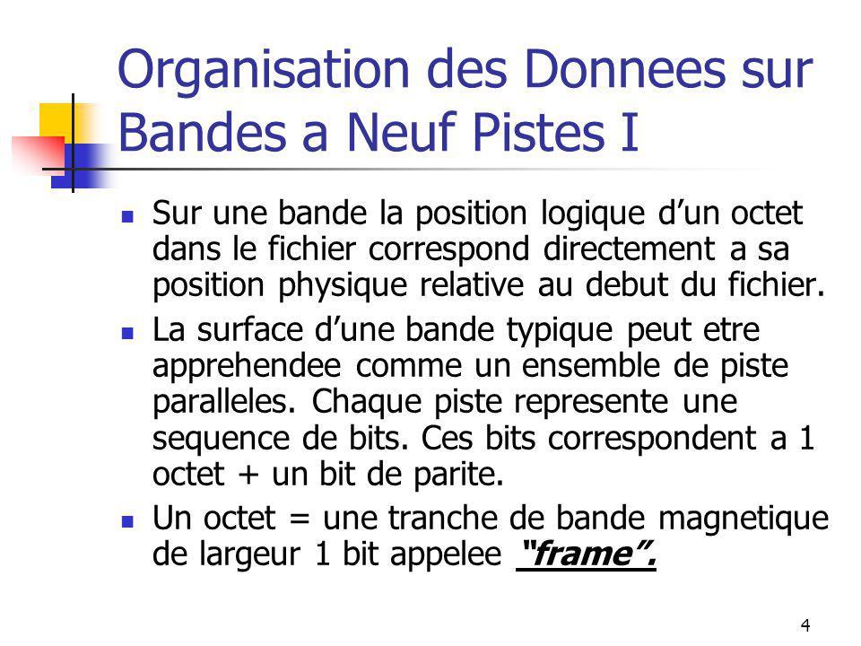 4 Organisation des Donnees sur Bandes a Neuf Pistes I Sur une bande la position logique dun octet dans le fichier correspond directement a sa position physique relative au debut du fichier.