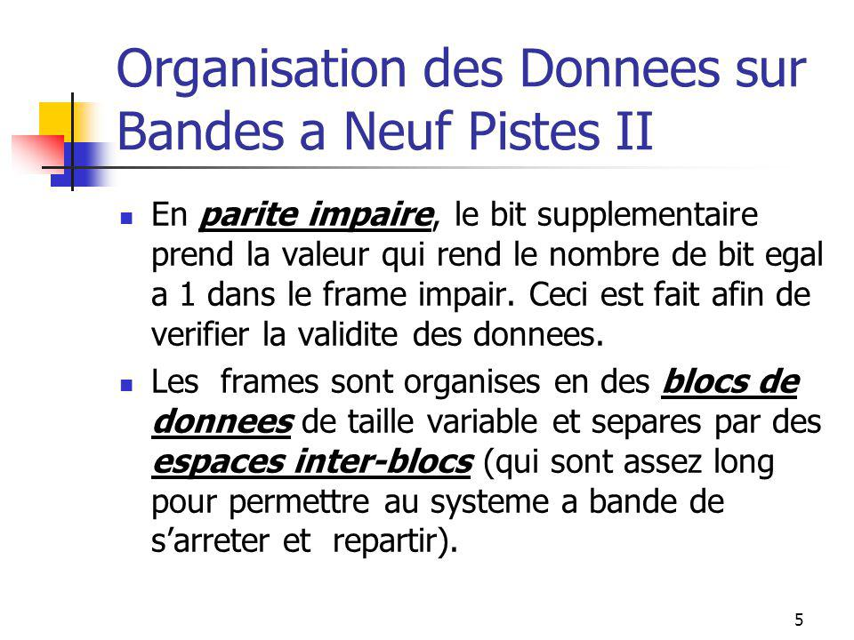 5 Organisation des Donnees sur Bandes a Neuf Pistes II En parite impaire, le bit supplementaire prend la valeur qui rend le nombre de bit egal a 1 dans le frame impair.