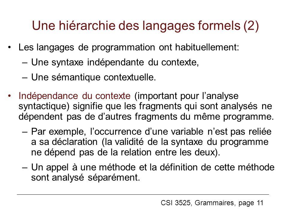CSI 3525, Grammaires, page 11 Les langages de programmation ont habituellement: –Une syntaxe indépendante du contexte, –Une sémantique contextuelle. I