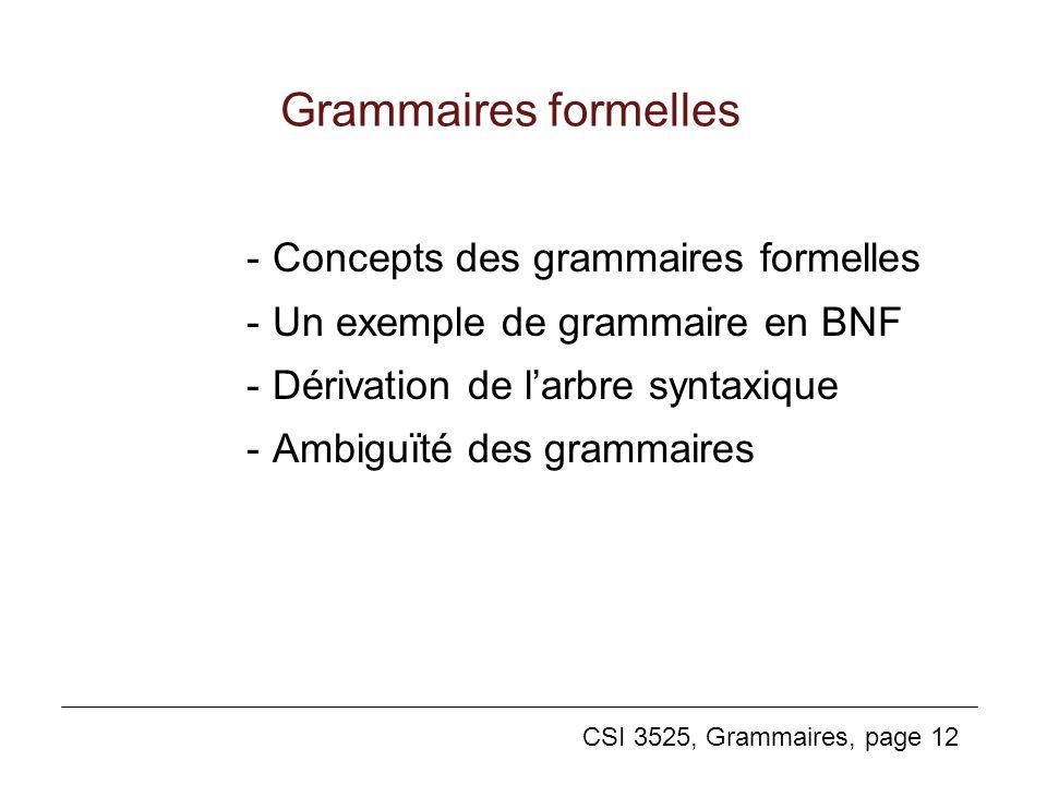 CSI 3525, Grammaires, page 12 Grammaires formelles -Concepts des grammaires formelles -Un exemple de grammaire en BNF -Dérivation de larbre syntaxique