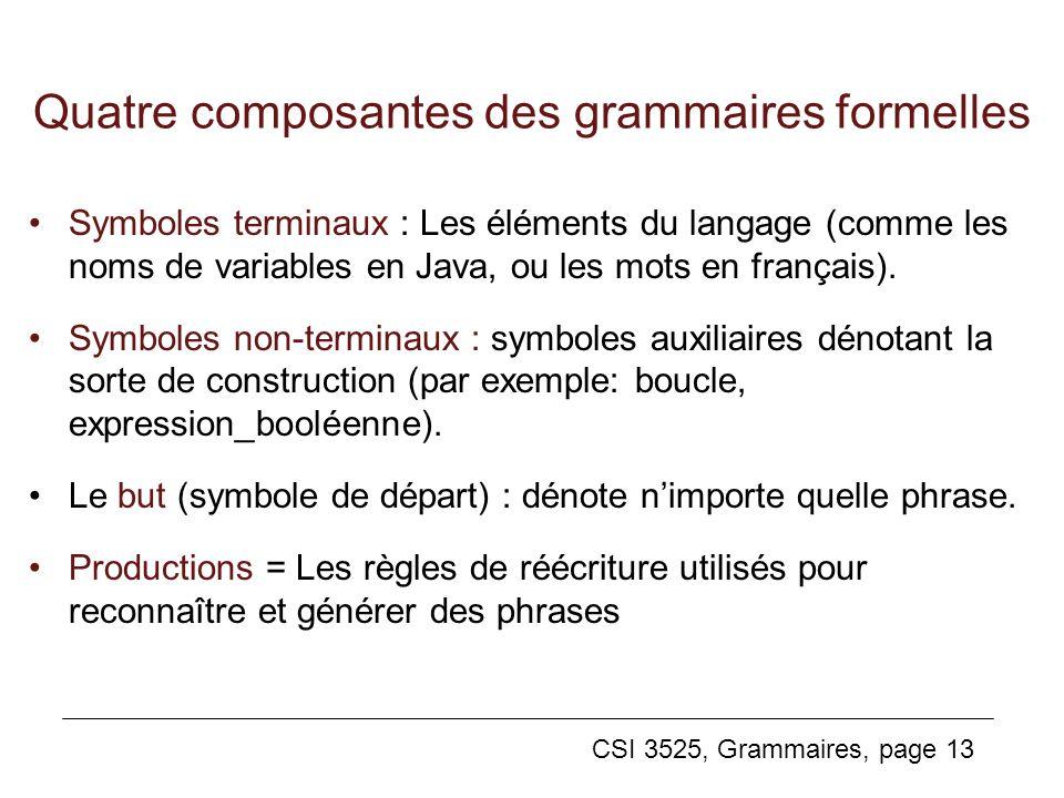 CSI 3525, Grammaires, page 13 Quatre composantes des grammaires formelles Symboles terminaux : Les éléments du langage (comme les noms de variables en