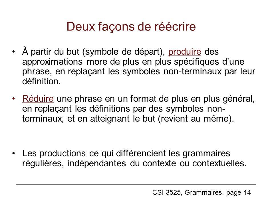 CSI 3525, Grammaires, page 14 Deux façons de réécrire À partir du but (symbole de départ), produire des approximations more de plus en plus spécifique
