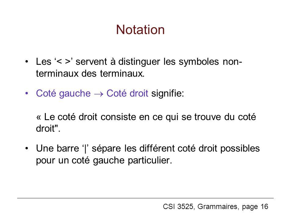 CSI 3525, Grammaires, page 16 Notation Les servent à distinguer les symboles non- terminaux des terminaux. Coté gauche Coté droit signifie: « Le coté
