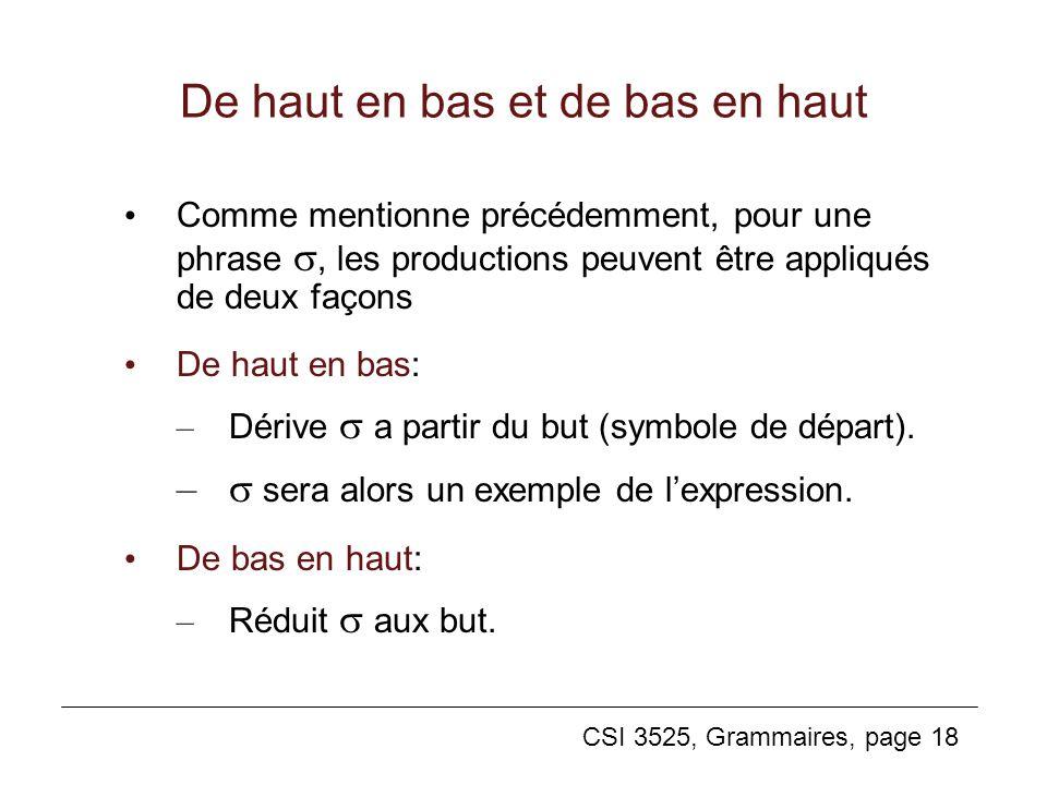 CSI 3525, Grammaires, page 18 De haut en bas et de bas en haut Comme mentionne précédemment, pour une phrase, les productions peuvent être appliqués d