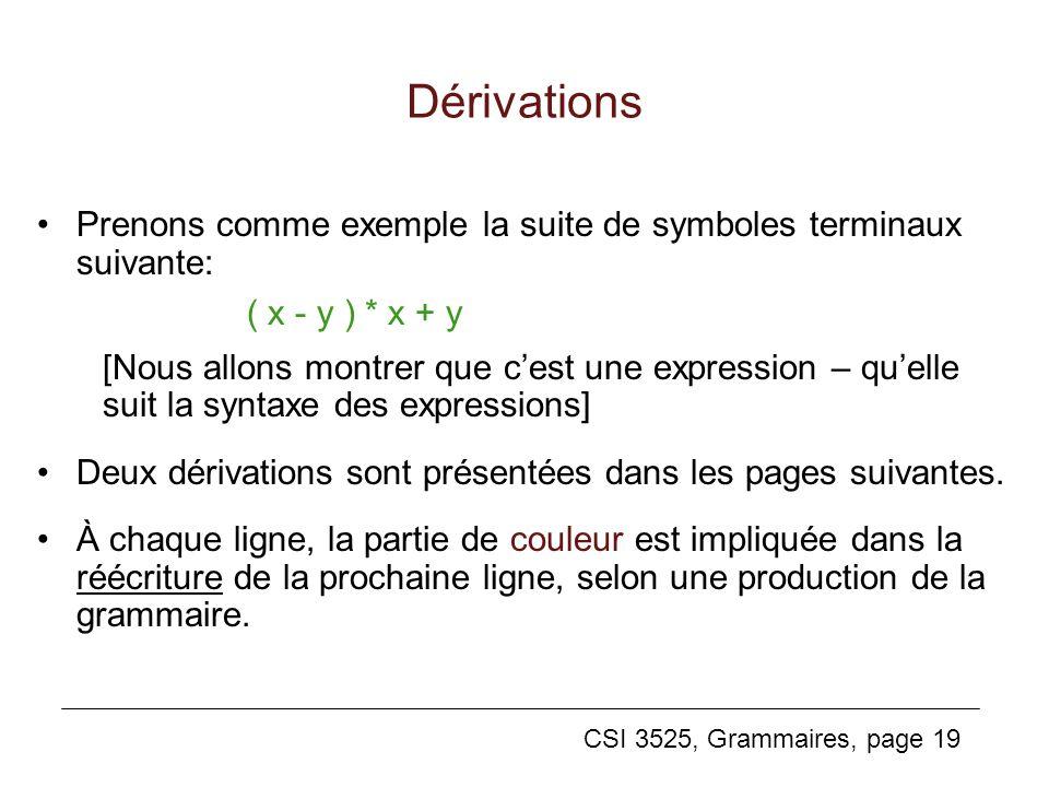 CSI 3525, Grammaires, page 19 Prenons comme exemple la suite de symboles terminaux suivante: ( x - y ) * x + y [Nous allons montrer que cest une expre