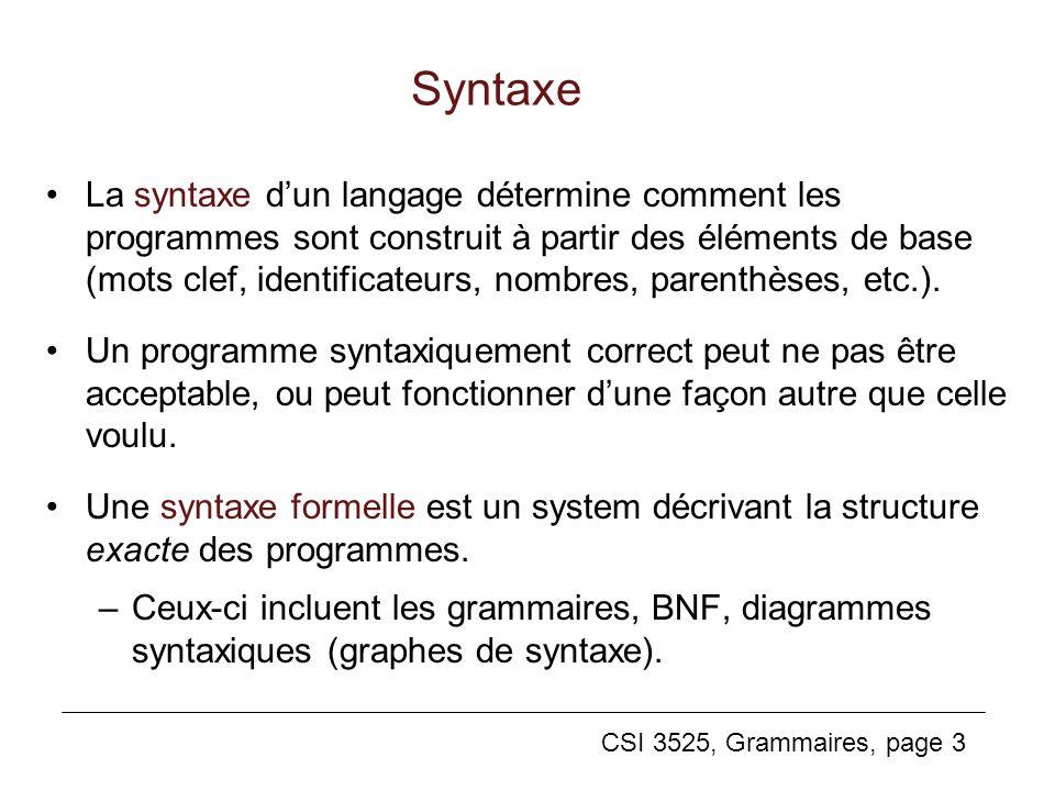 CSI 3525, Grammaires, page 3 Syntaxe La syntaxe dun langage détermine comment les programmes sont construit à partir des éléments de base (mots clef,