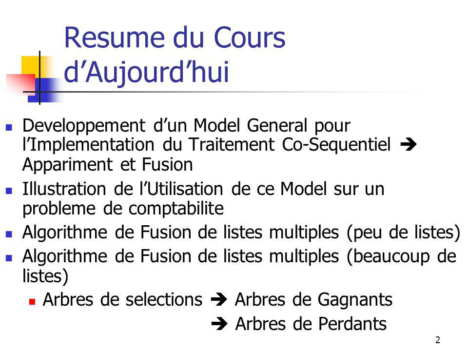 2 Resume du Cours dAujourdhui Developpement dun Model General pour lImplementation du Traitement Co-Sequentiel Appariment et Fusion Illustration de lUtilisation de ce Model sur un probleme de comptabilite Algorithme de Fusion de listes multiples (peu de listes) Algorithme de Fusion de listes multiples (beaucoup de listes) Arbres de selections Arbres de Gagnants Arbres de Perdants
