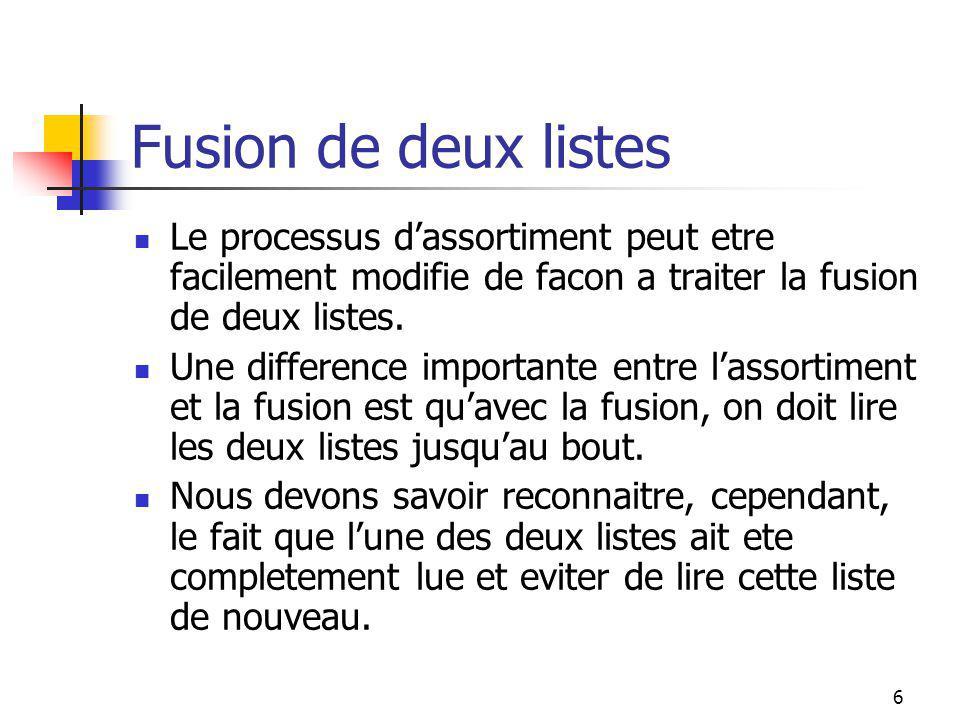 6 Fusion de deux listes Le processus dassortiment peut etre facilement modifie de facon a traiter la fusion de deux listes.
