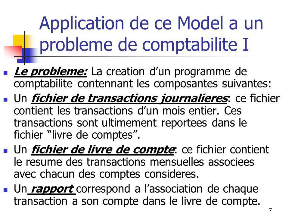 7 Application de ce Model a un probleme de comptabilite I Le probleme: La creation dun programme de comptabilite contennant les composantes suivantes: Un fichier de transactions journalieres: ce fichier contient les transactions dun mois entier.