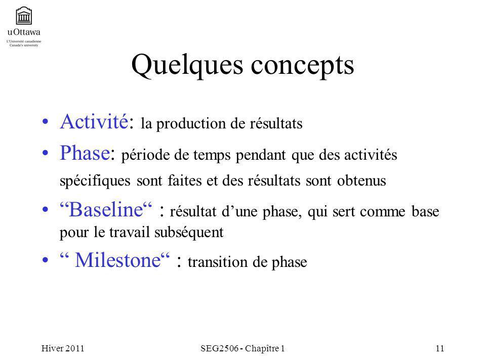 Hiver 2011SEG2506 - Chapître 111 Quelques concepts Activité: la production de résultats Phase: période de temps pendant que des activités spécifiques
