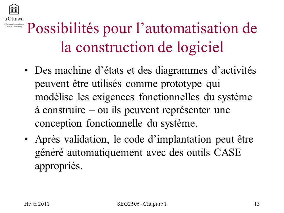 Hiver 2011SEG2506 - Chapître 113 Possibilités pour lautomatisation de la construction de logiciel Des machine détats et des diagrammes dactivités peuv