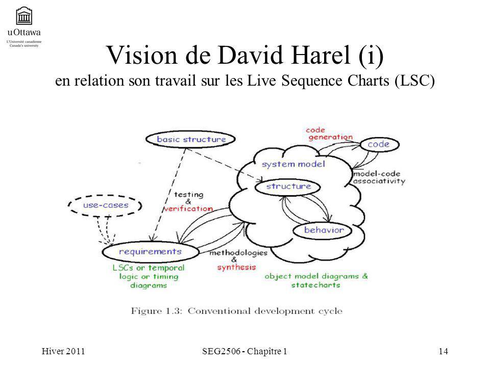 Hiver 2011SEG2506 - Chapître 114 Vision de David Harel (i) en relation son travail sur les Live Sequence Charts (LSC)