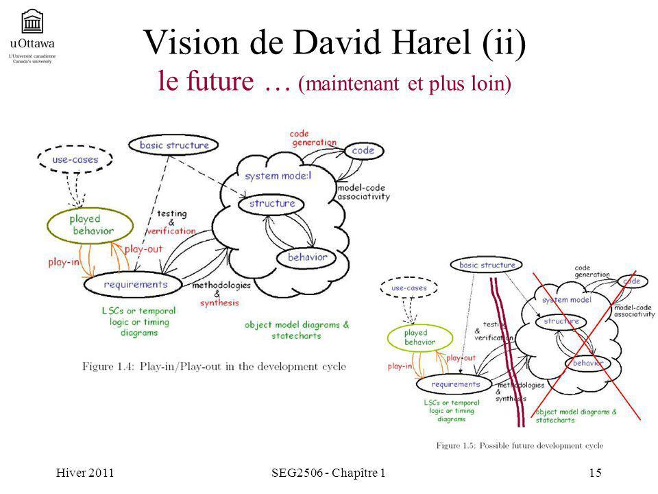 Hiver 2011SEG2506 - Chapître 115 Vision de David Harel (ii) le future … (maintenant et plus loin)