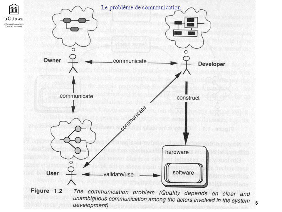 Hiver 2011SEG2506 - Chapître 16 Le problème de communication