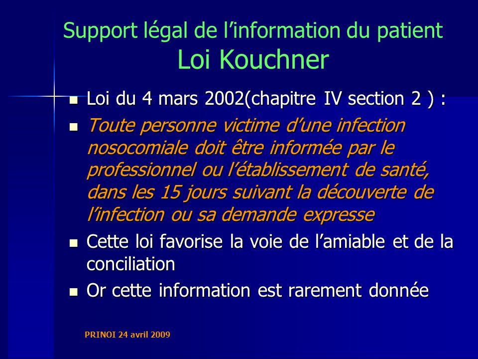 PRINOI 24 avril 2009 Support légal de linformation du patient Loi Kouchner Loi du 4 mars 2002(chapitre IV section 2 ) : Loi du 4 mars 2002(chapitre IV section 2 ) : Toute personne victime dune infection nosocomiale doit être informée par le professionnel ou létablissement de santé, dans les 15 jours suivant la découverte de linfection ou sa demande expresse Toute personne victime dune infection nosocomiale doit être informée par le professionnel ou létablissement de santé, dans les 15 jours suivant la découverte de linfection ou sa demande expresse Cette loi favorise la voie de lamiable et de la conciliation Cette loi favorise la voie de lamiable et de la conciliation Or cette information est rarement donnée Or cette information est rarement donnée
