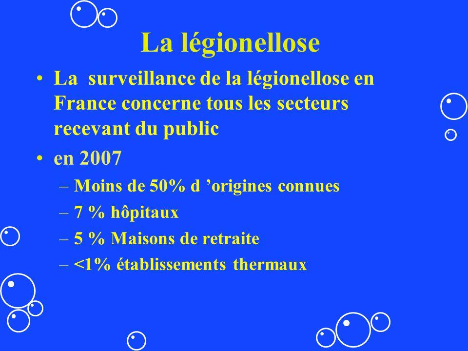 La légionellose La surveillance de la légionellose en France concerne tous les secteurs recevant du public en 2007 –Moins de 50% d origines connues –7