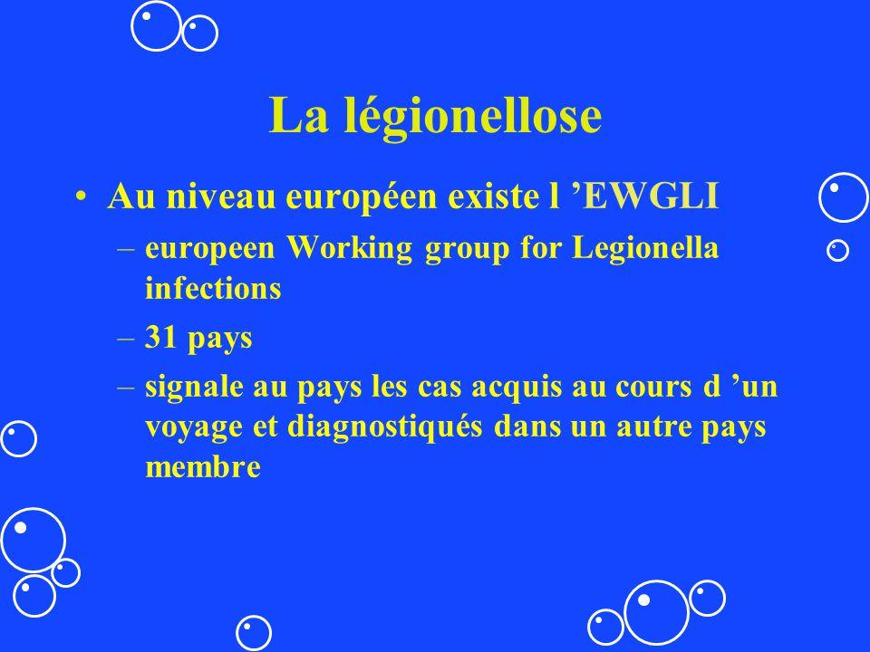 La légionellose Au niveau européen existe l EWGLI –europeen Working group for Legionella infections –31 pays –signale au pays les cas acquis au cours