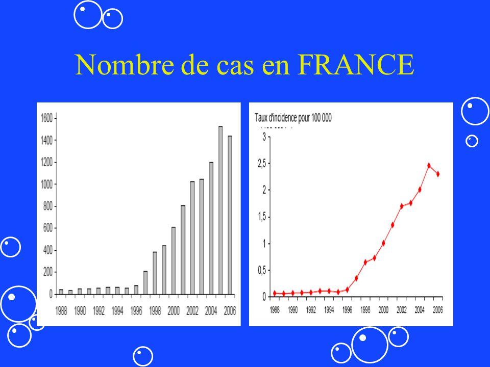 Nombre de cas en FRANCE