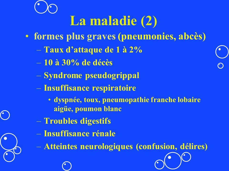 La maladie (2) formes plus graves (pneumonies, abcès) –Taux dattaque de 1 à 2% –10 à 30% de décès –Syndrome pseudogrippal –Insuffisance respiratoire d