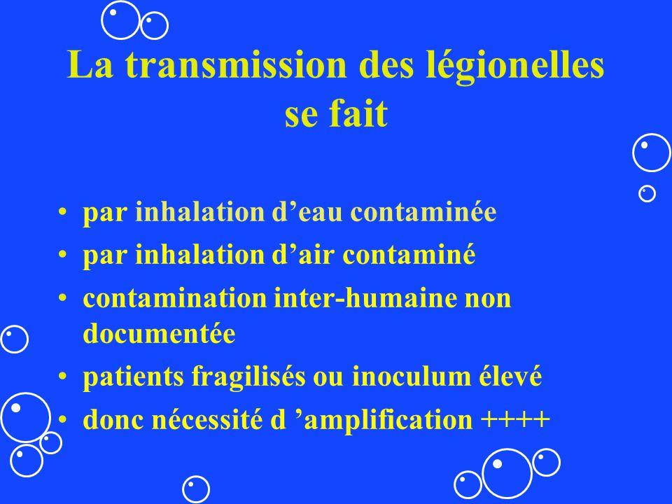 La transmission des légionelles se fait par inhalation deau contaminée par inhalation dair contaminé contamination inter-humaine non documentée patien