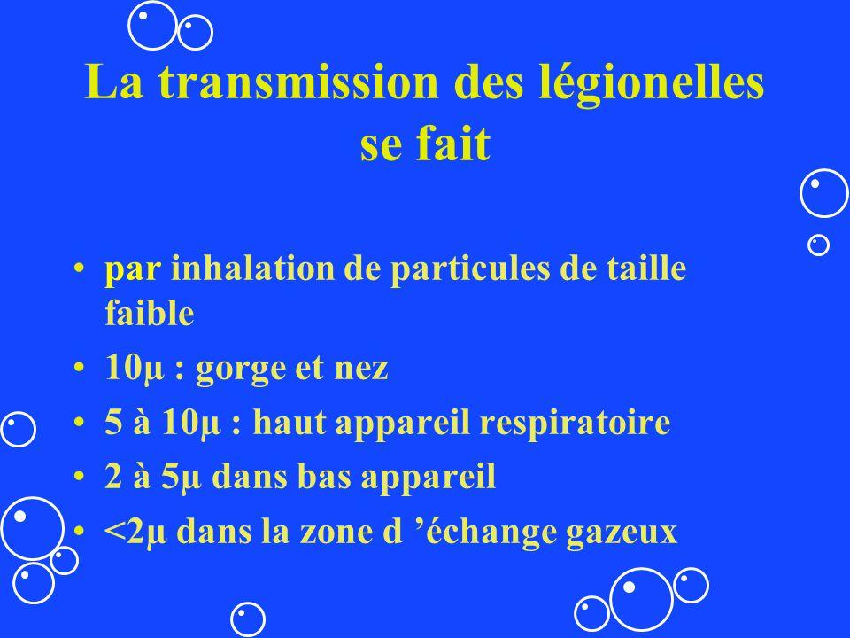 La transmission des légionelles se fait par inhalation de particules de taille faible 10µ : gorge et nez 5 à 10µ : haut appareil respiratoire 2 à 5µ d