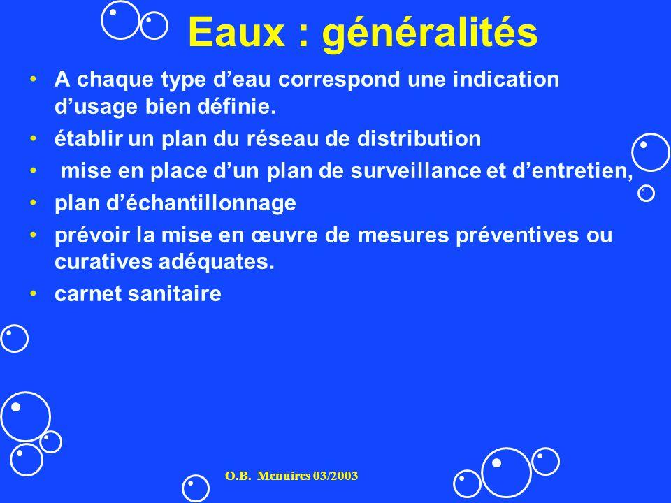 Eaux : généralités A chaque type deau correspond une indication dusage bien définie. établir un plan du réseau de distribution mise en place dun plan