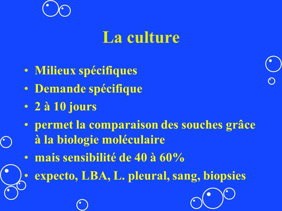 La culture Milieux spécifiques Demande spécifique 2 à 10 jours permet la comparaison des souches grâce à la biologie moléculaire mais sensibilité de 4