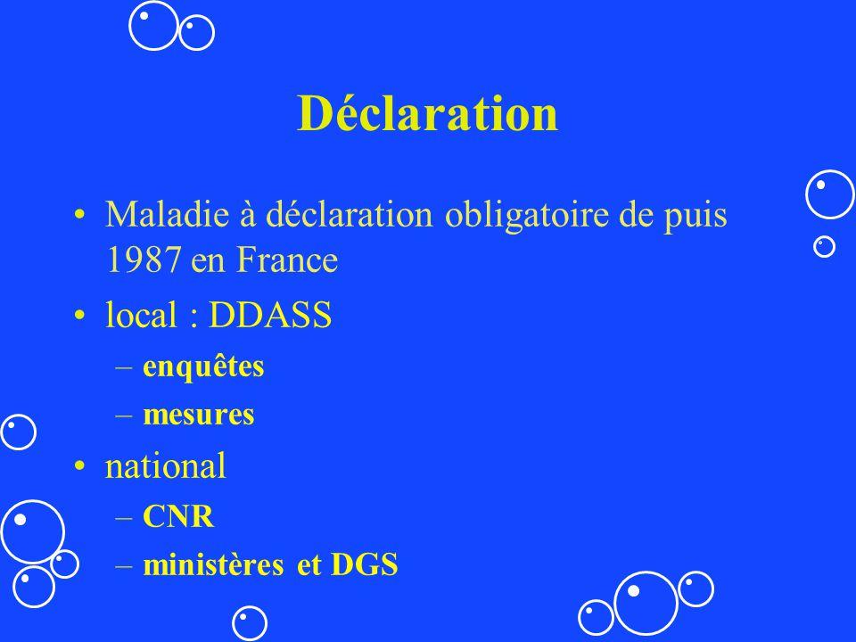 Déclaration Maladie à déclaration obligatoire de puis 1987 en France local : DDASS –enquêtes –mesures national –CNR –ministères et DGS
