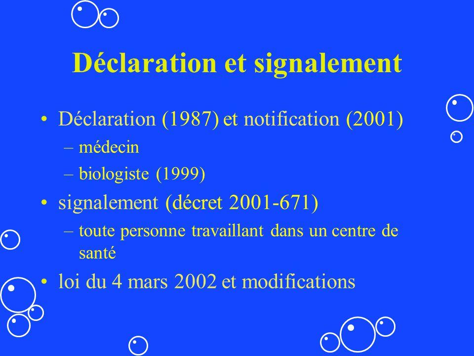 Déclaration et signalement Déclaration (1987) et notification (2001) –médecin –biologiste (1999) signalement (décret 2001-671) –toute personne travail