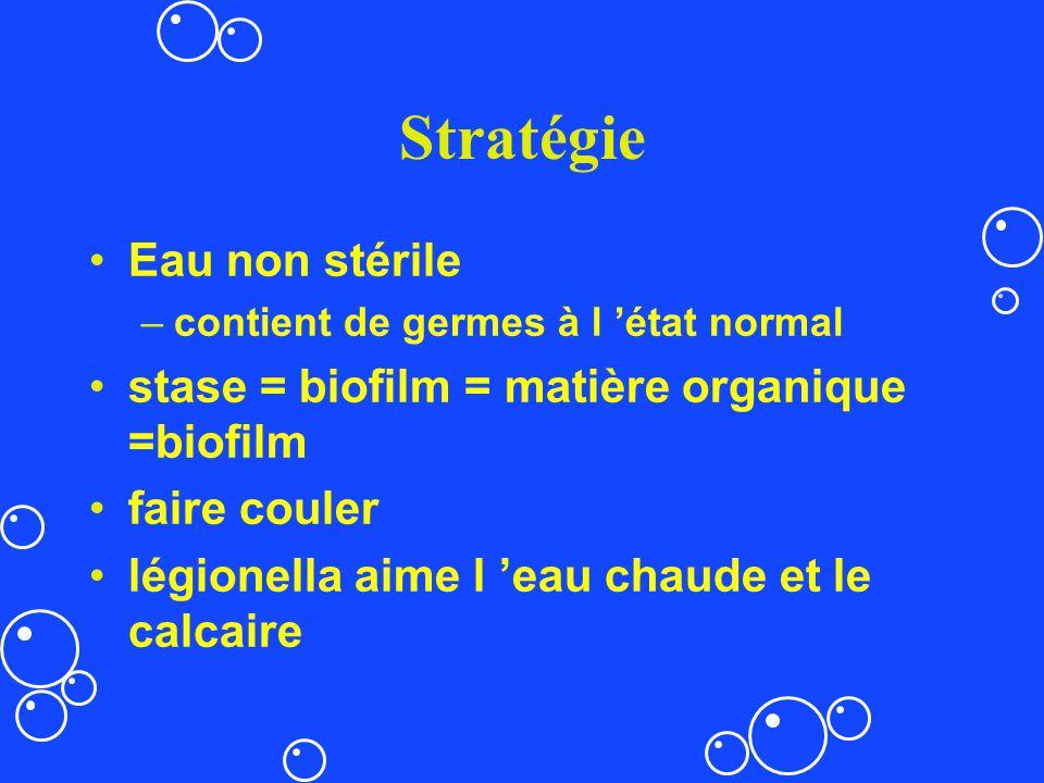 Stratégie Eau non stérile –contient de germes à l état normal stase = biofilm = matière organique =biofilm faire couler légionella aime l eau chaude e