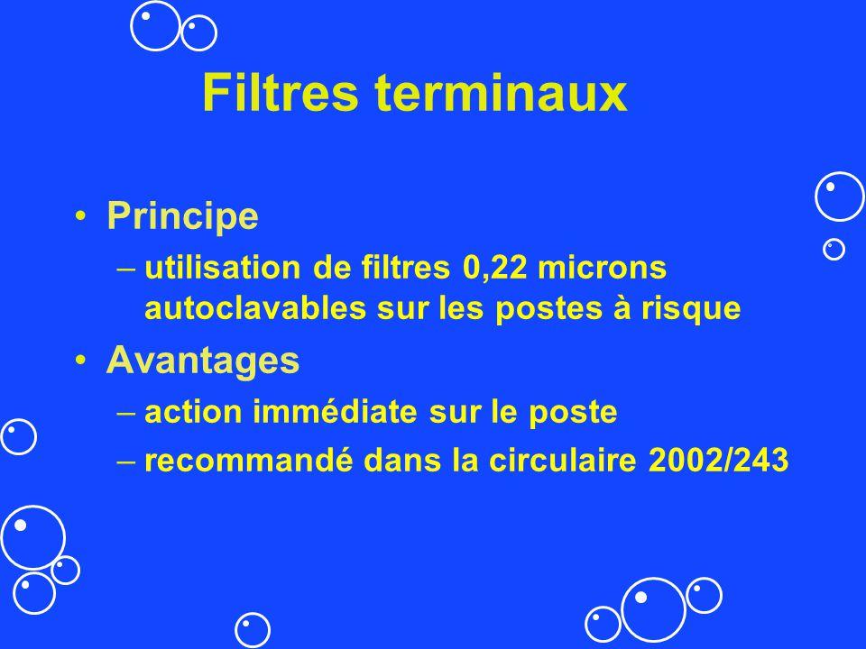 Filtres terminaux Principe –utilisation de filtres 0,22 microns autoclavables sur les postes à risque Avantages –action immédiate sur le poste –recomm