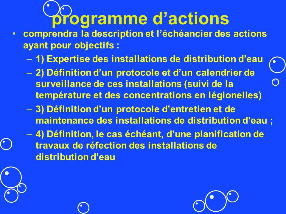 programme dactions comprendra la description et léchéancier des actions ayant pour objectifs : –1) Expertise des installations de distribution deau –2