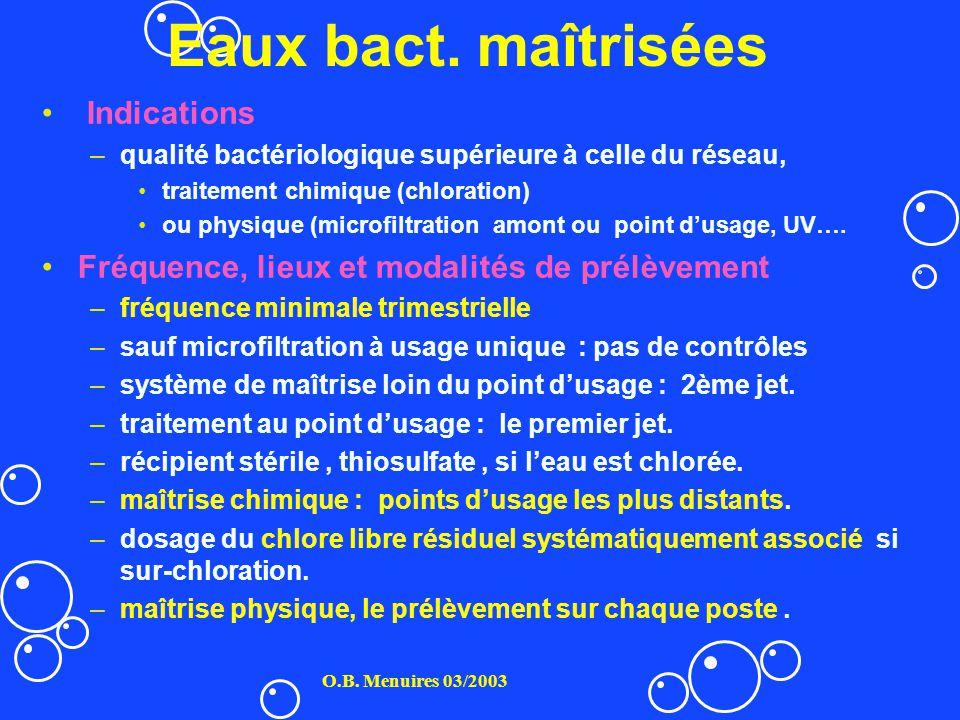 Eaux bact. maîtrisées Indications –qualité bactériologique supérieure à celle du réseau, traitement chimique (chloration) ou physique (microfiltration