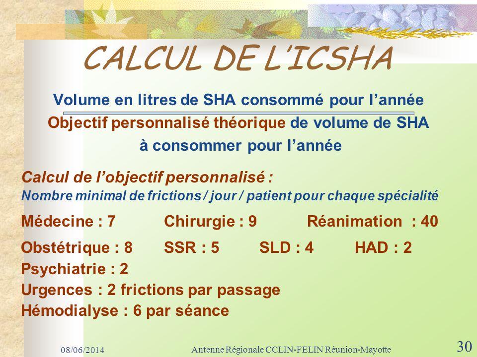 08/06/2014 Antenne Régionale CCLIN-FELIN Réunion-Mayotte 30 CALCUL DE LICSHA Volume en litres de SHA consommé pour lannée Objectif personnalisé théorique de volume de SHA à consommer pour lannée Calcul de lobjectif personnalisé : Nombre minimal de frictions / jour / patient pour chaque spécialité Médecine : 7 Chirurgie : 9Réanimation : 40 Obstétrique : 8 SSR : 5 SLD : 4 HAD : 2 Psychiatrie : 2 Urgences : 2 frictions par passage Hémodialyse : 6 par séance