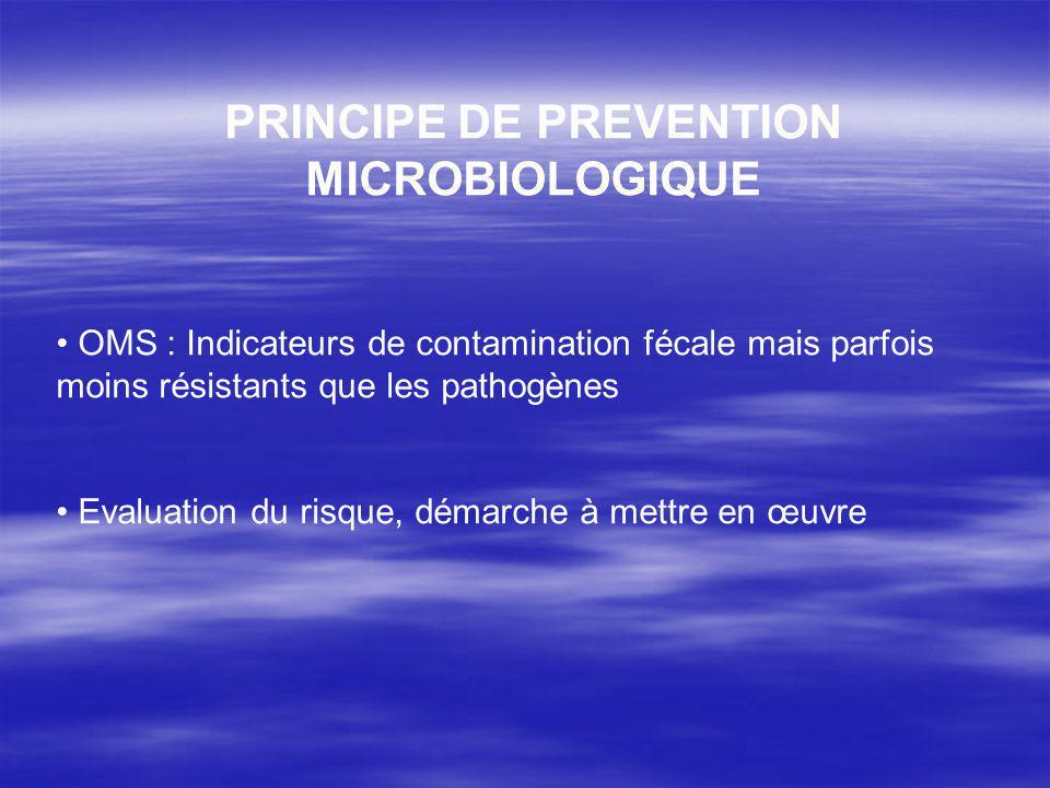 PRINCIPE DE PREVENTION MICROBIOLOGIQUE OMS : Indicateurs de contamination fécale mais parfois moins résistants que les pathogènes Evaluation du risque, démarche à mettre en œuvre