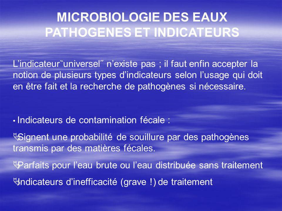 MICROBIOLOGIE DES EAUX PATHOGENES ET INDICATEURS Lindicateur ̏ universel˝ nexiste pas ; il faut enfin accepter la notion de plusieurs types dindicateurs selon lusage qui doit en être fait et la recherche de pathogènes si nécessaire.