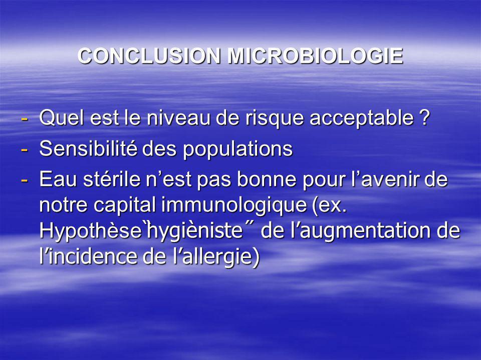 CONCLUSION MICROBIOLOGIE -Quel est le niveau de risque acceptable .