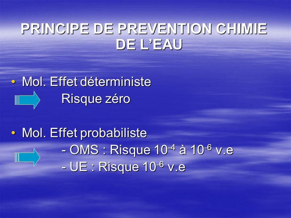 PRINCIPE DE PREVENTION CHIMIE DE LEAU Mol.Effet déterministeMol.
