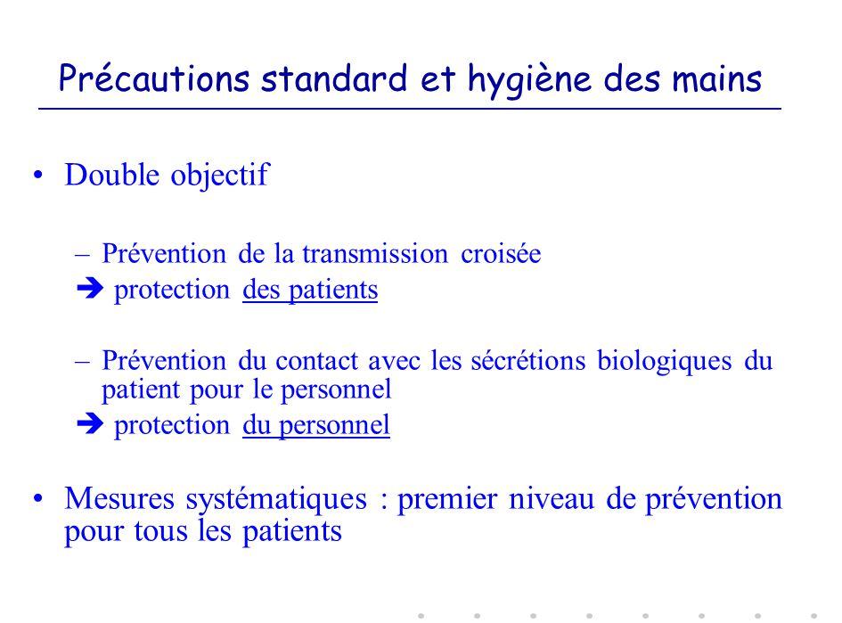 Précautions standard et hygiène des mains Double objectif –Prévention de la transmission croisée protection des patients –Prévention du contact avec l