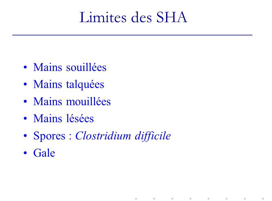 Limites des SHA Mains souillées Mains talquées Mains mouillées Mains lésées Spores : Clostridium difficile Gale
