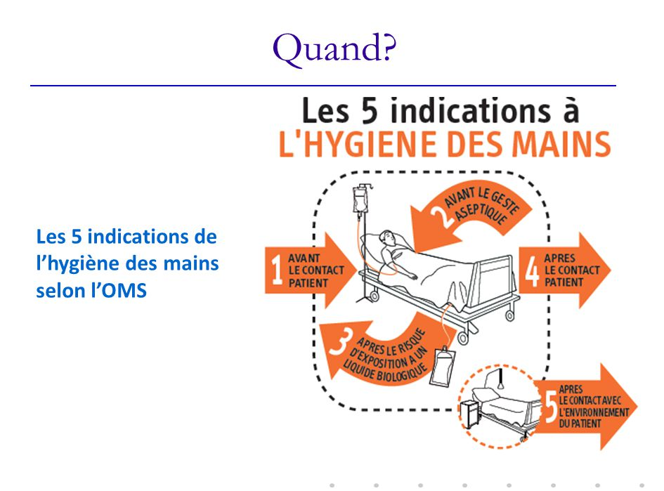 Les 5 indications de lhygiène des mains selon lOMS Quand?