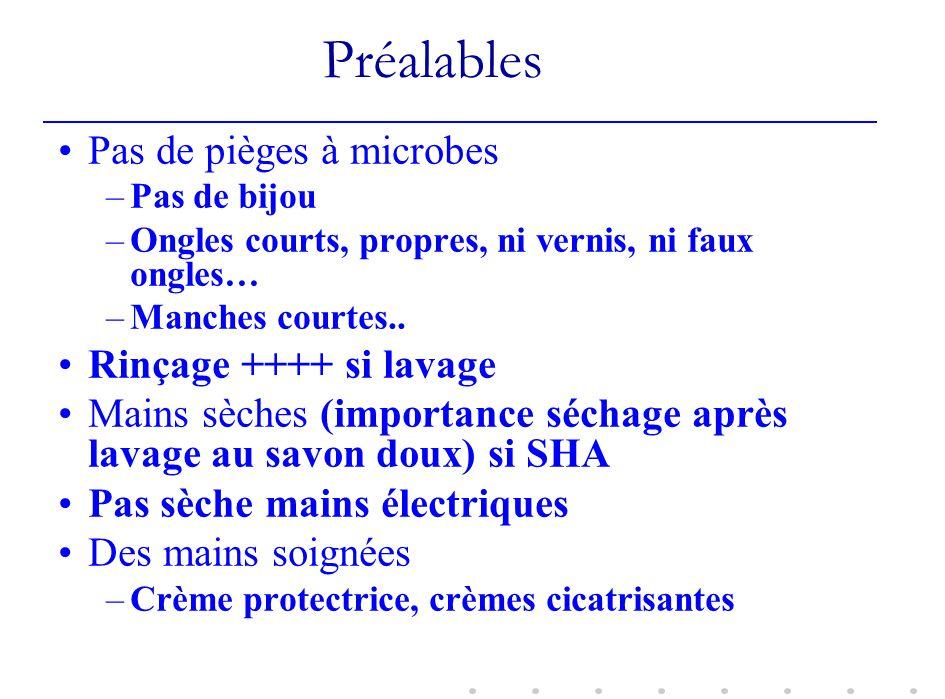 Préalables Pas de pièges à microbes –Pas de bijou –Ongles courts, propres, ni vernis, ni faux ongles… –Manches courtes.. Rinçage ++++ si lavage Mains