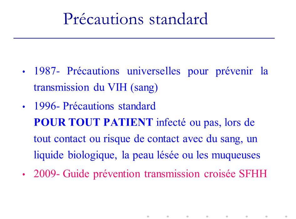 1987- Précautions universelles pour prévenir la transmission du VIH (sang) 1996- Précautions standard POUR TOUT PATIENT infecté ou pas, lors de tout c