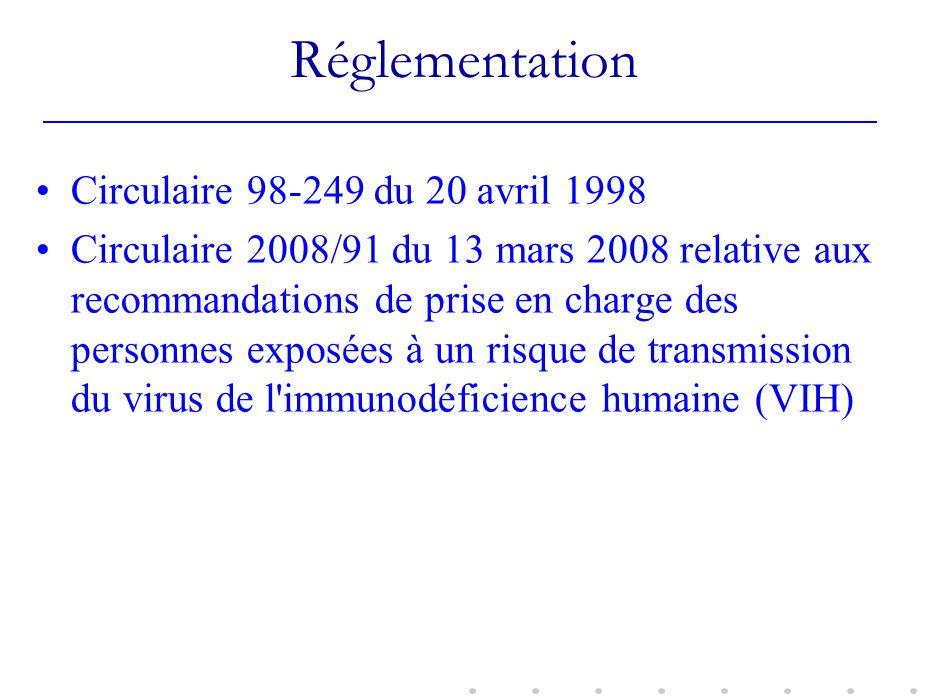Réglementation Circulaire 98-249 du 20 avril 1998 Circulaire 2008/91 du 13 mars 2008 relative aux recommandations de prise en charge des personnes exp